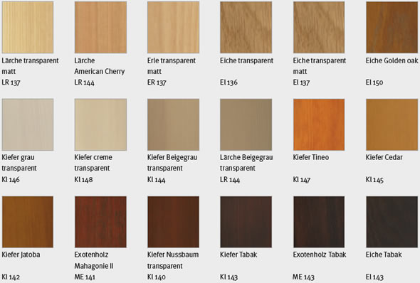 Bekannt Fassadensystem Farbe und Material : Unilux MB34
